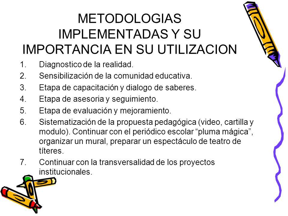 METODOLOGIAS IMPLEMENTADAS Y SU IMPORTANCIA EN SU UTILIZACION
