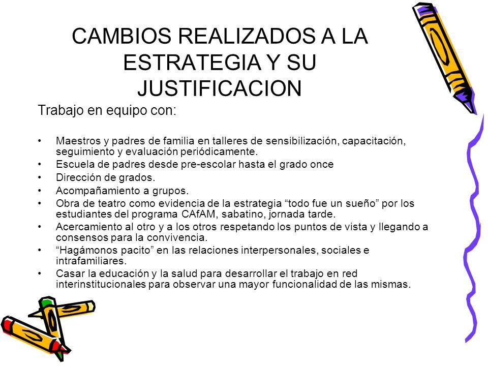 CAMBIOS REALIZADOS A LA ESTRATEGIA Y SU JUSTIFICACION