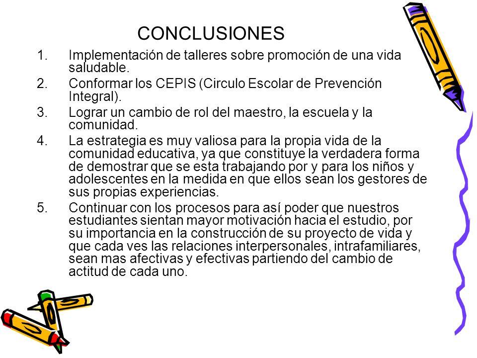 CONCLUSIONESImplementación de talleres sobre promoción de una vida saludable. Conformar los CEPIS (Circulo Escolar de Prevención Integral).