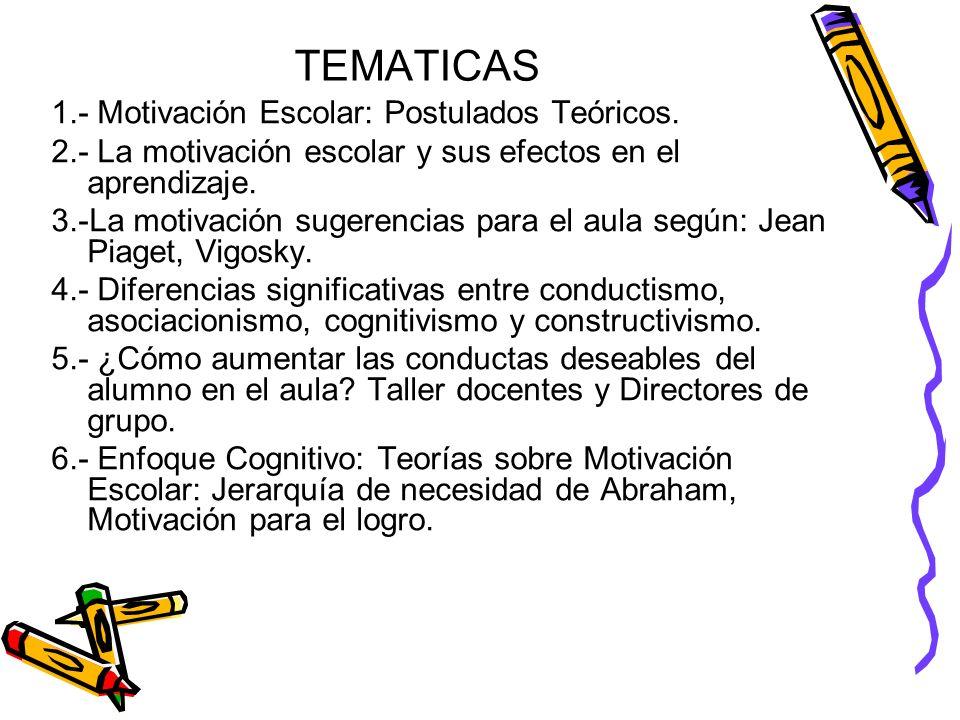TEMATICAS 1.- Motivación Escolar: Postulados Teóricos.