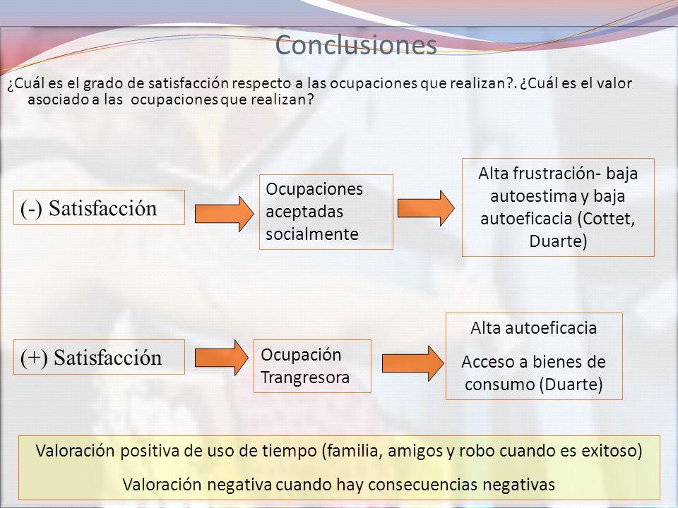 Conclusiones (-) Satisfacción (+) Satisfacción