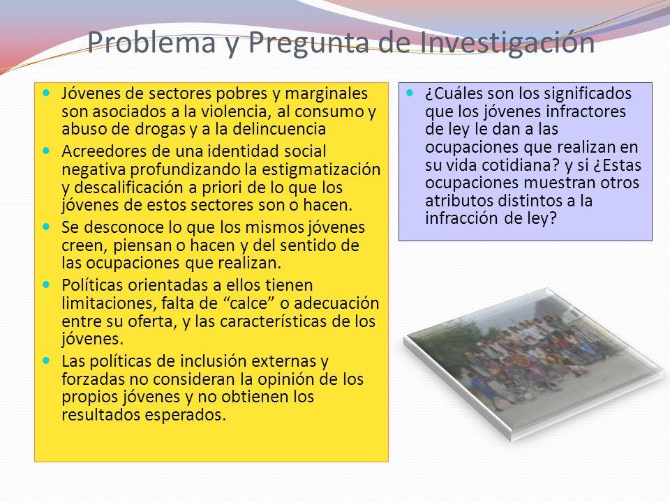 Problema y Pregunta de Investigación
