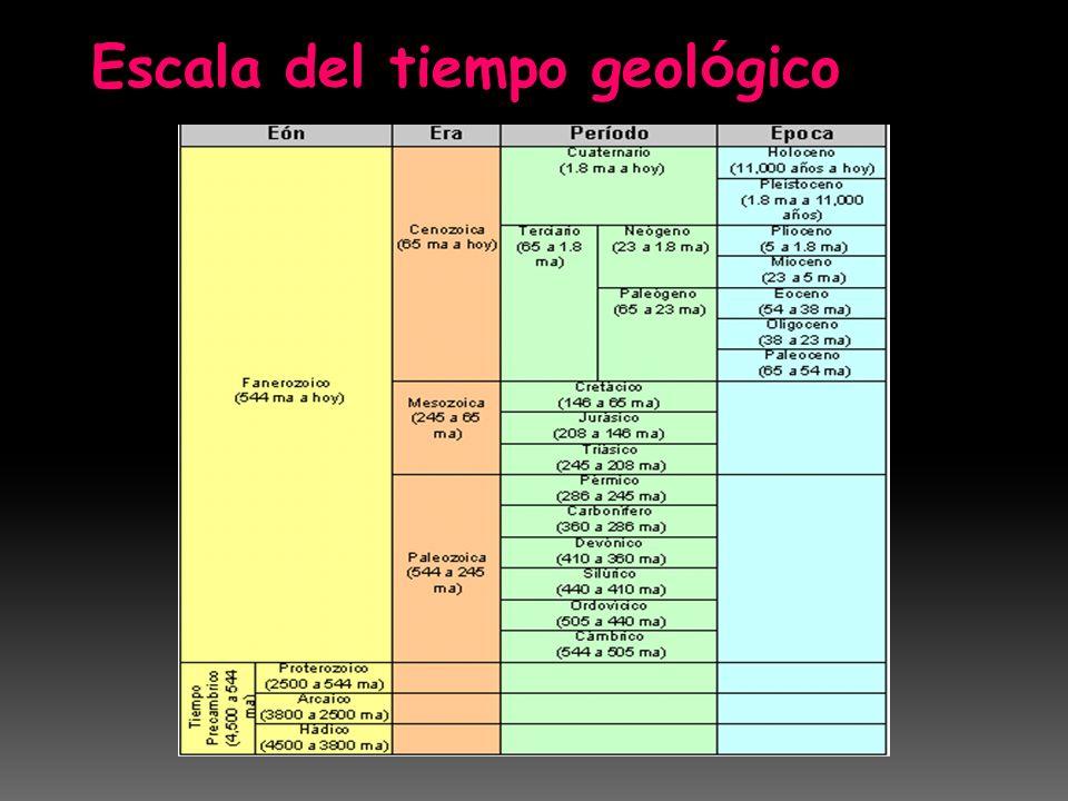 Escala del tiempo geológico