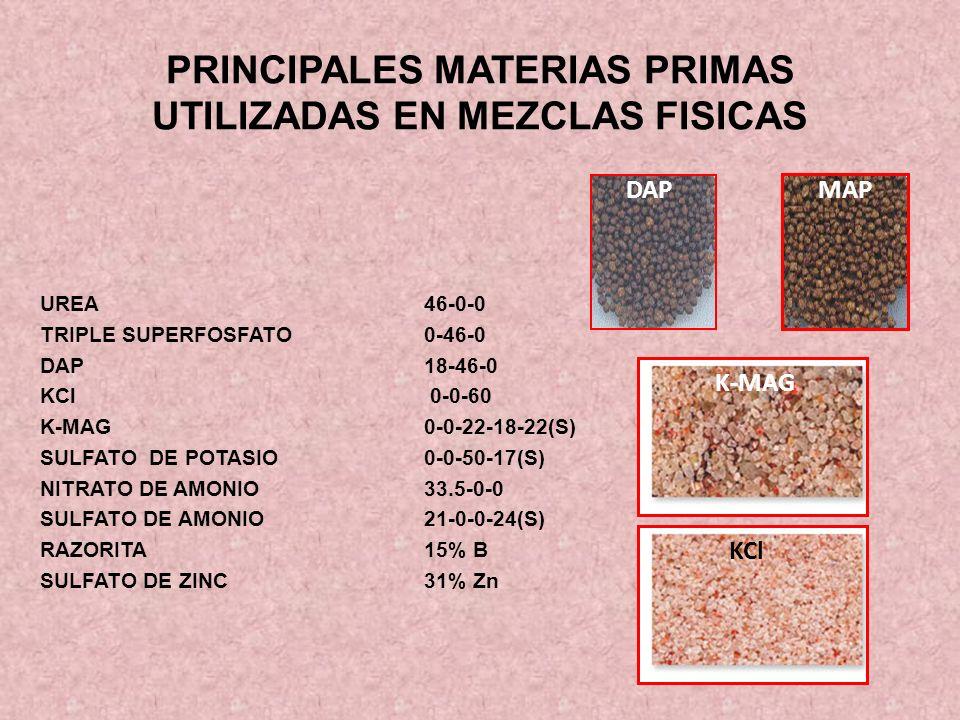 PRINCIPALES MATERIAS PRIMAS UTILIZADAS EN MEZCLAS FISICAS