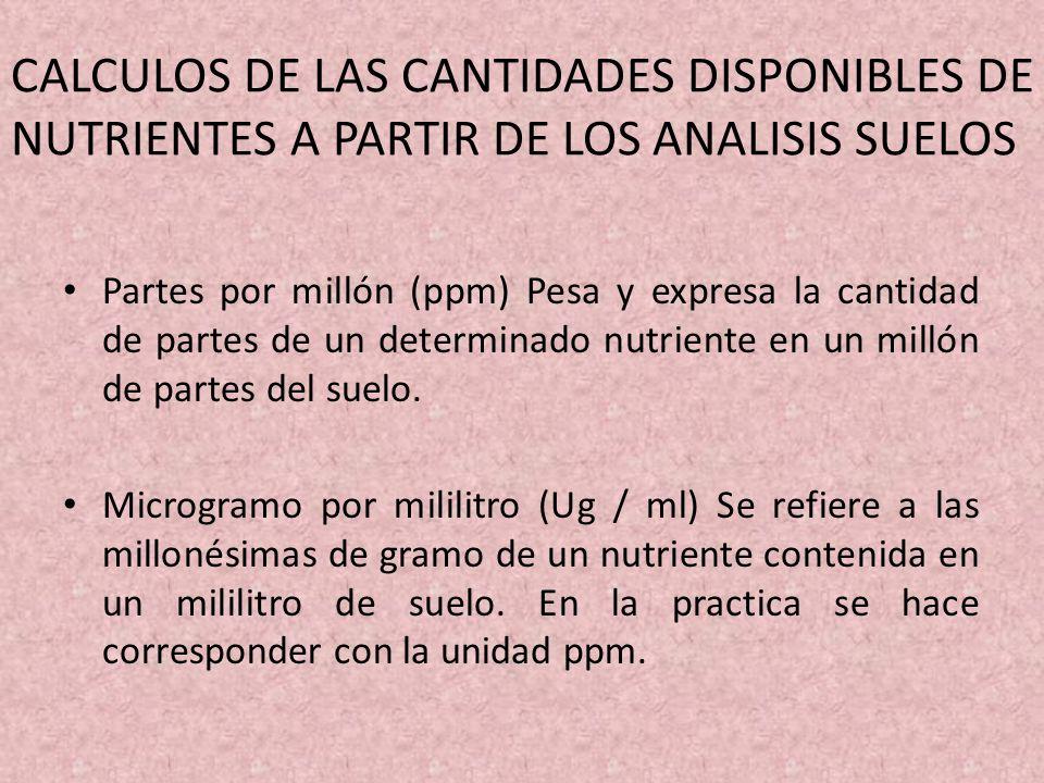 CALCULOS DE LAS CANTIDADES DISPONIBLES DE NUTRIENTES A PARTIR DE LOS ANALISIS SUELOS