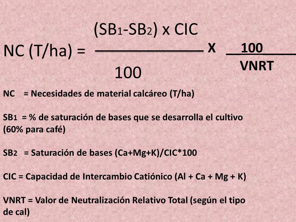 (SB1-SB2) x CIC NC (T/ha) = 100