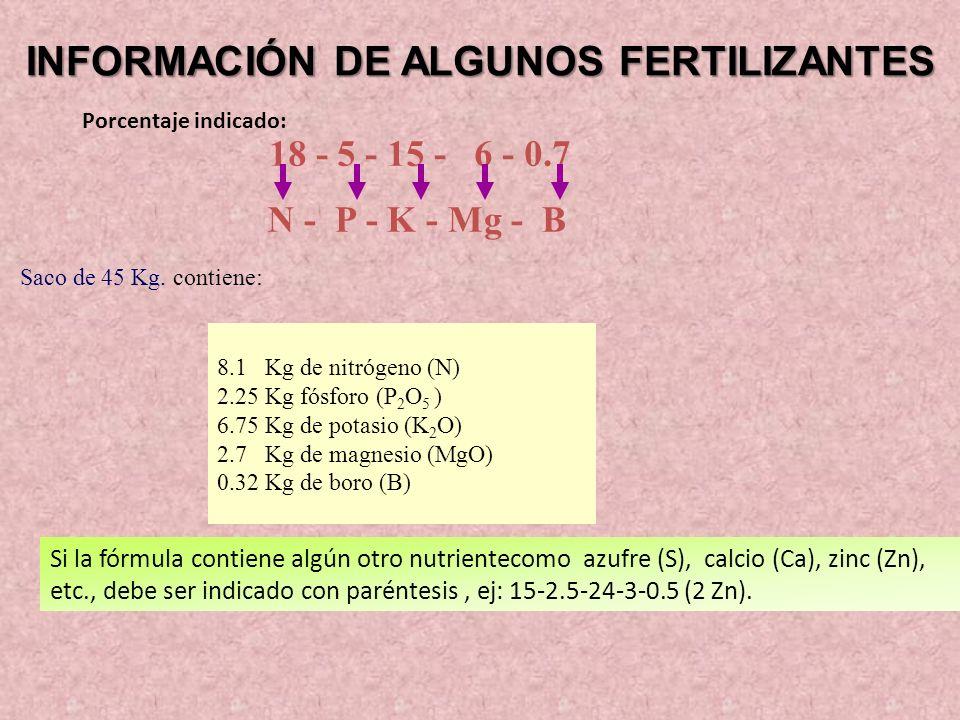 INFORMACIÓN DE ALGUNOS FERTILIZANTES