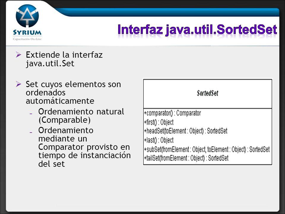 Interfaz java.util.SortedSet