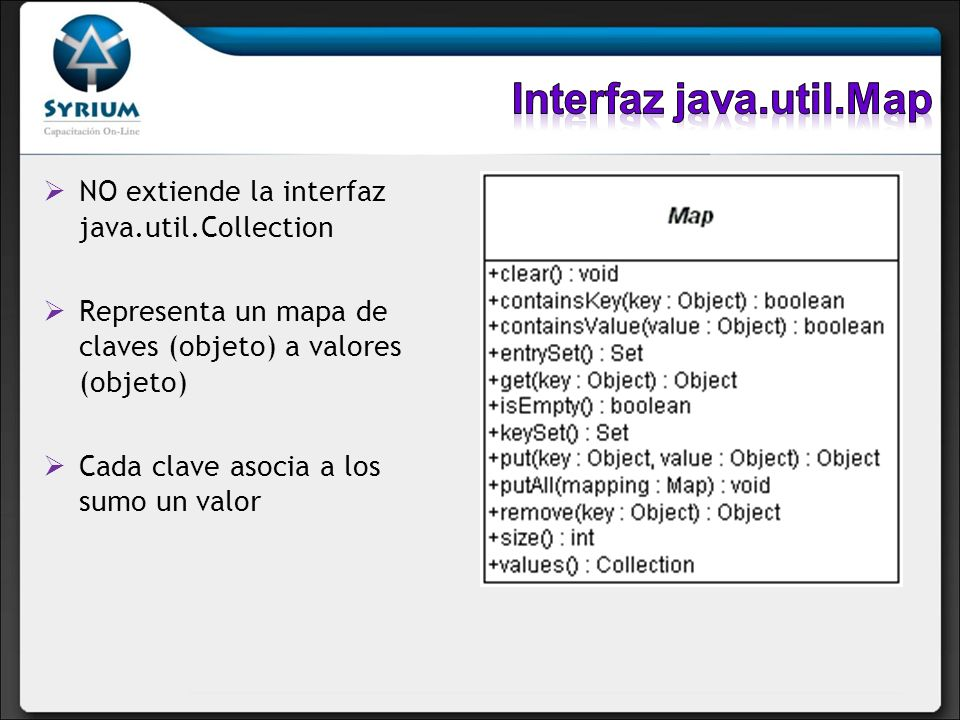 Interfaz java.util.Map NO extiende la interfaz java.util.Collection