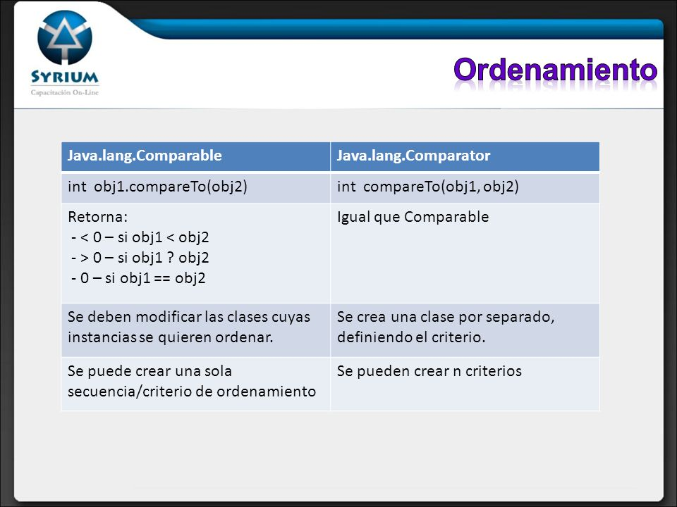 Ordenamiento Java.lang.Comparable Java.lang.Comparator