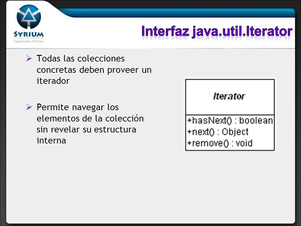 Interfaz java.util.Iterator