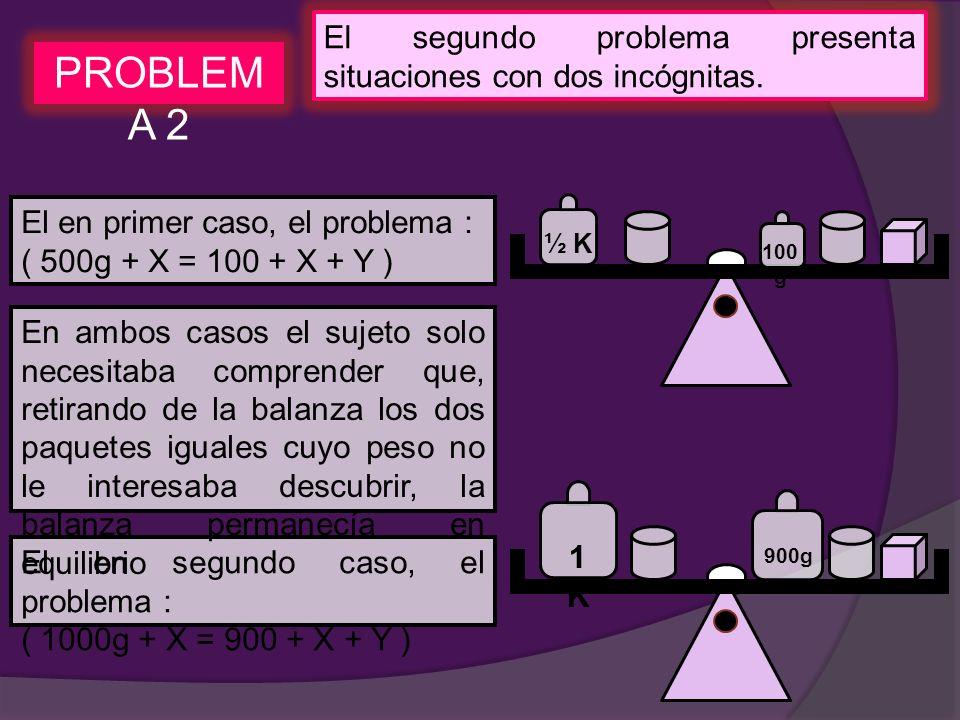 El segundo problema presenta situaciones con dos incógnitas.