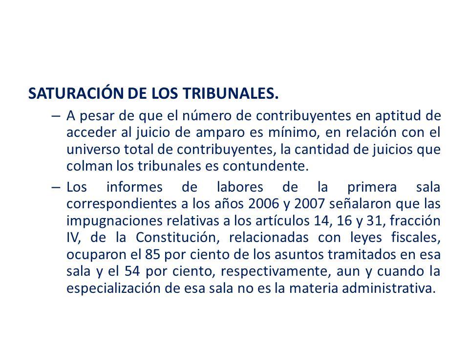 SATURACIÓN DE LOS TRIBUNALES.