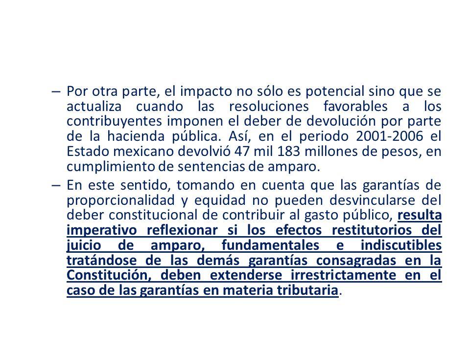 Por otra parte, el impacto no sólo es potencial sino que se actualiza cuando las resoluciones favorables a los contribuyentes imponen el deber de devolución por parte de la hacienda pública. Así, en el periodo 2001-2006 el Estado mexicano devolvió 47 mil 183 millones de pesos, en cumplimiento de sentencias de amparo.