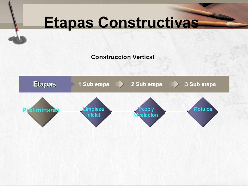 Construccion Vertical