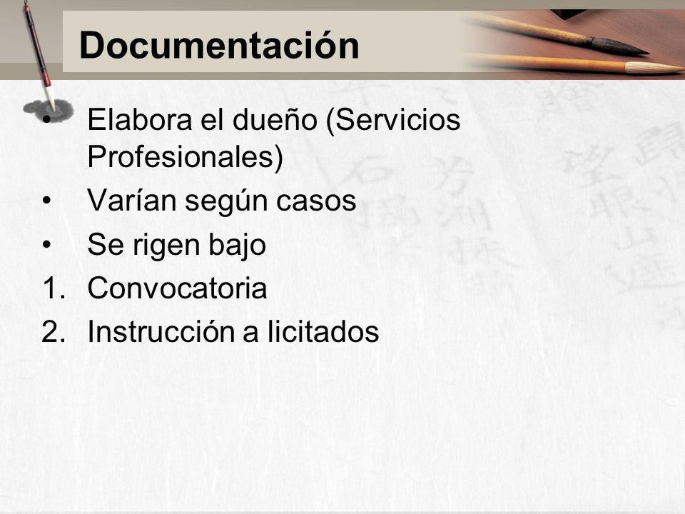 Documentación Elabora el dueño (Servicios Profesionales)