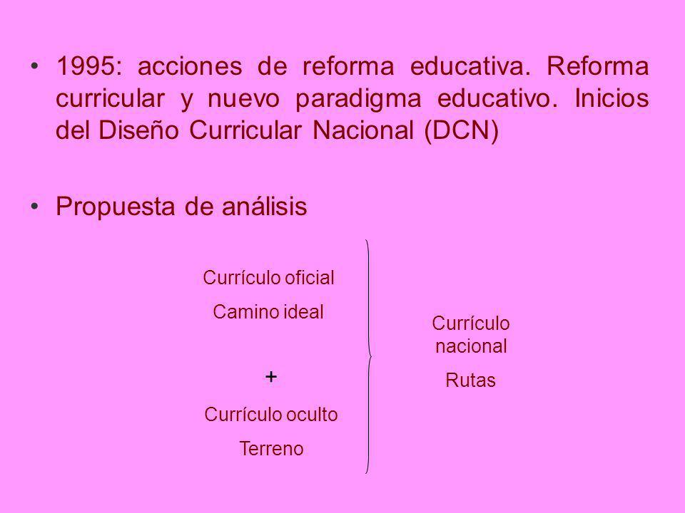 1995: acciones de reforma educativa
