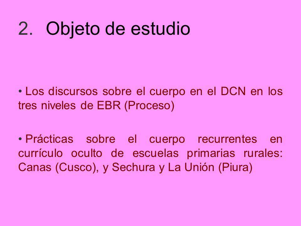 Objeto de estudio Los discursos sobre el cuerpo en el DCN en los tres niveles de EBR (Proceso)