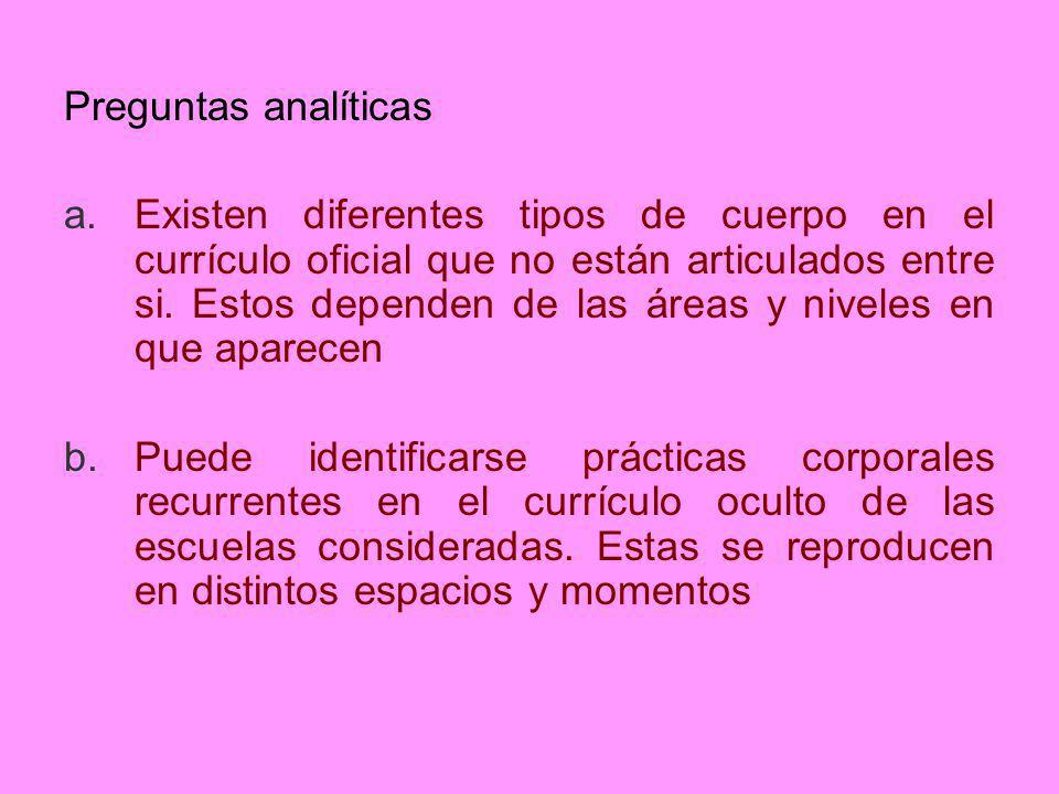 Preguntas analíticas