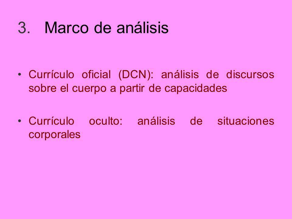 Marco de análisisCurrículo oficial (DCN): análisis de discursos sobre el cuerpo a partir de capacidades.