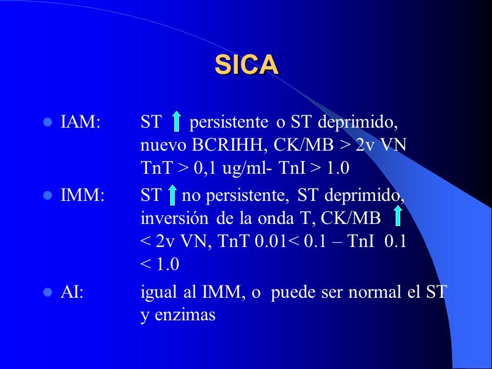 SICA IAM: ST persistente o ST deprimido, nuevo BCRIHH, CK/MB > 2v VN TnT > 0,1 ug/ml- TnI > 1.0.