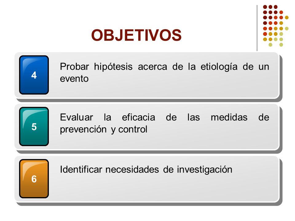 OBJETIVOS Probar hipótesis acerca de la etiología de un evento 4