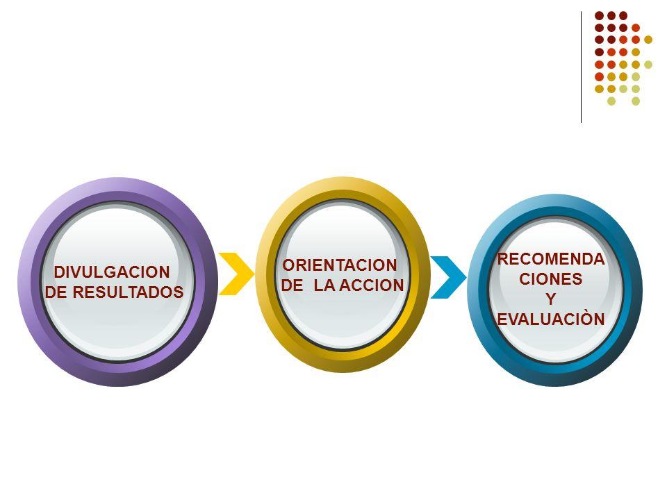 DIVULGACION DE RESULTADOS ORIENTACION DE LA ACCION RECOMENDACIONES Y EVALUACIÒN