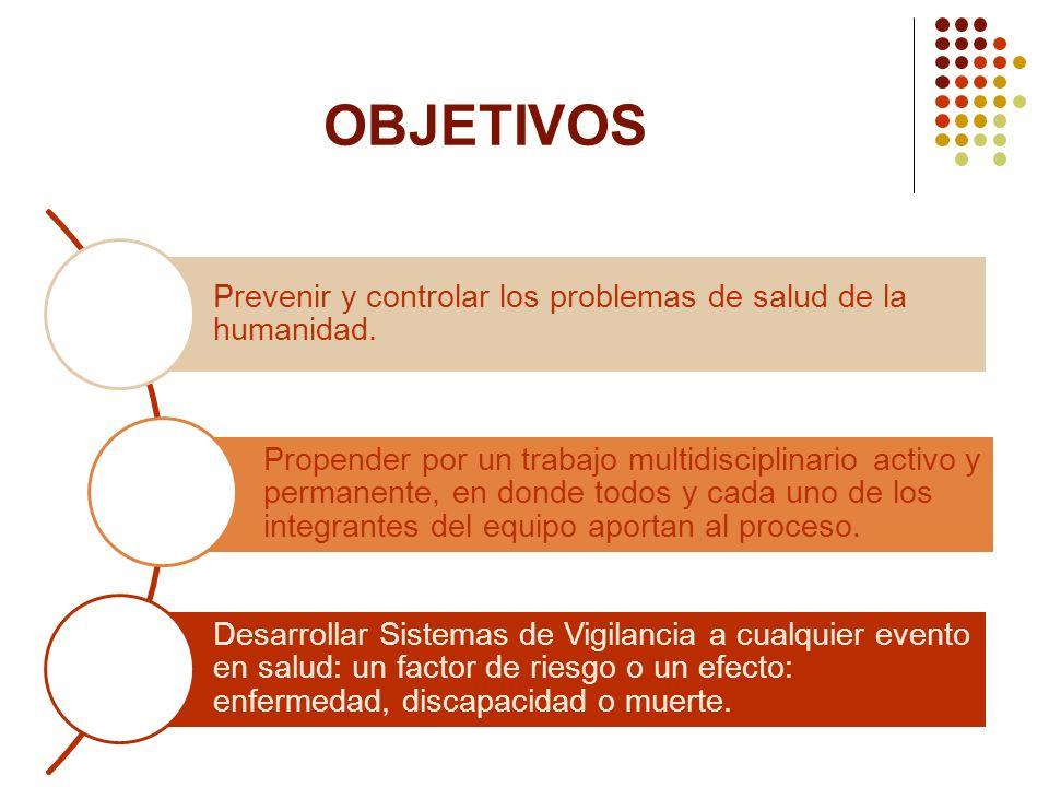 OBJETIVOS Prevenir y controlar los problemas de salud de la humanidad.