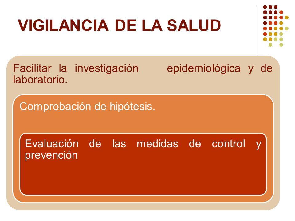 VIGILANCIA DE LA SALUD Facilitar la investigación epidemiológica y de laboratorio. Comprobación de hipótesis.