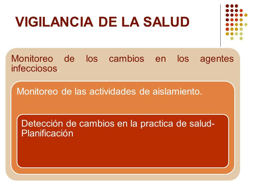 VIGILANCIA DE LA SALUD Monitoreo de los cambios en los agentes infecciosos. Monitoreo de las actividades de aislamiento.