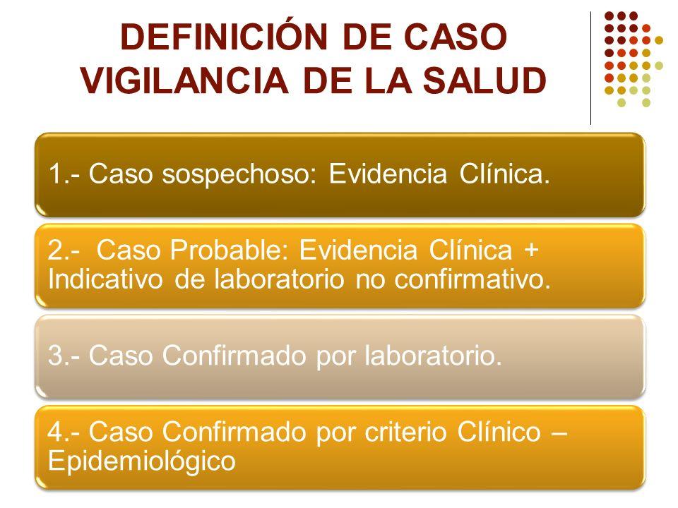 DEFINICIÓN DE CASO VIGILANCIA DE LA SALUD