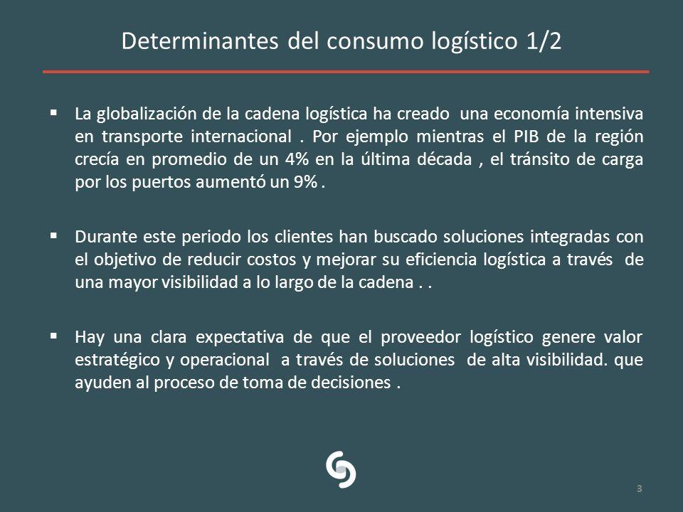 Determinantes del consumo logístico 1/2