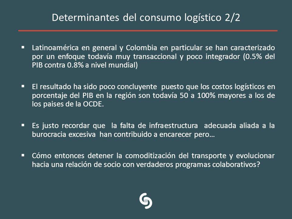 Determinantes del consumo logístico 2/2
