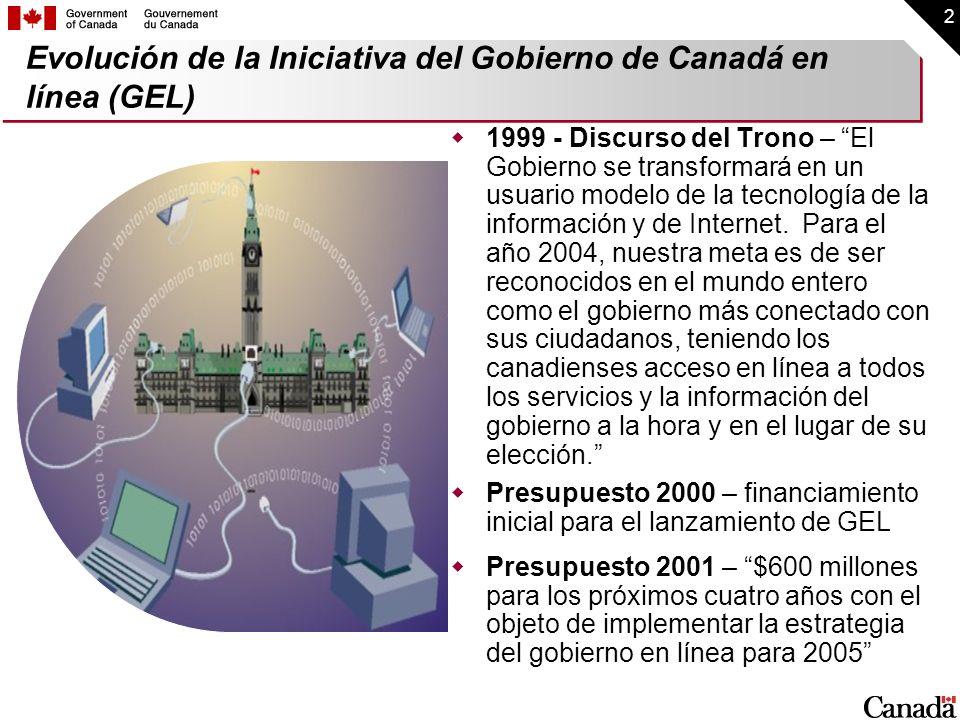 Evolución de la Iniciativa del Gobierno de Canadá en línea (GEL)
