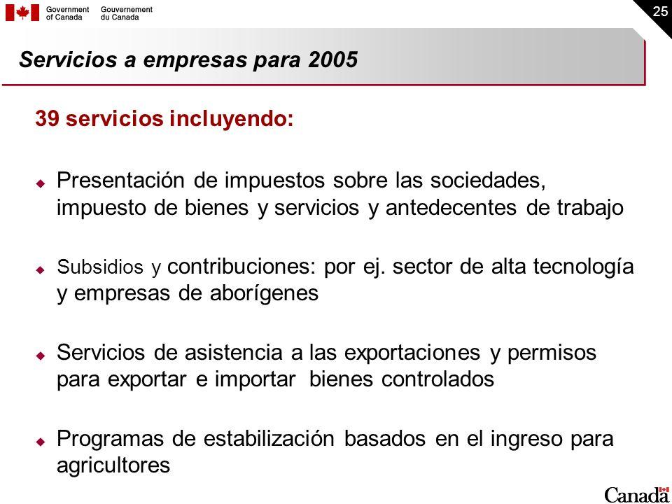 Servicios a empresas para 2005