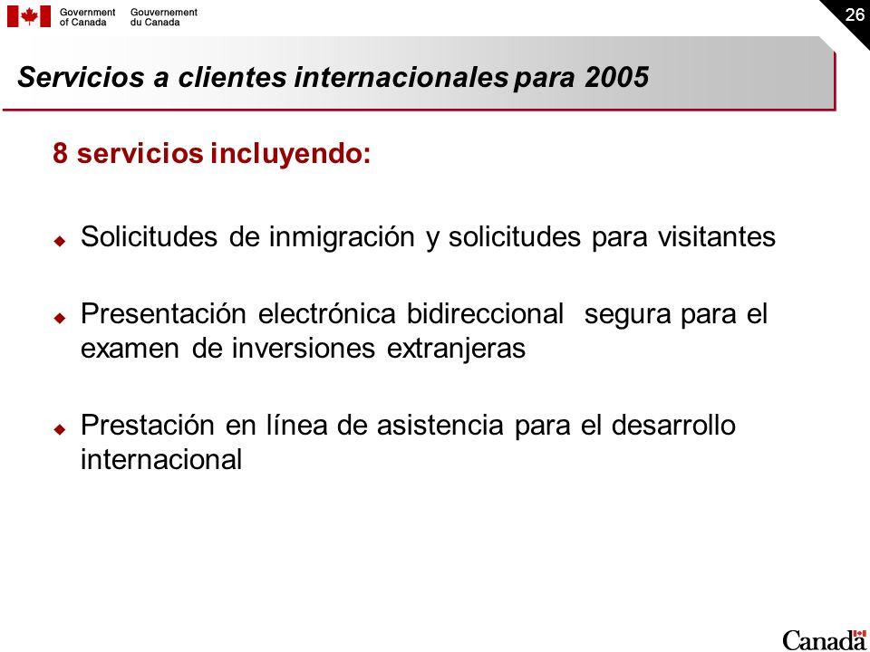 Servicios a clientes internacionales para 2005