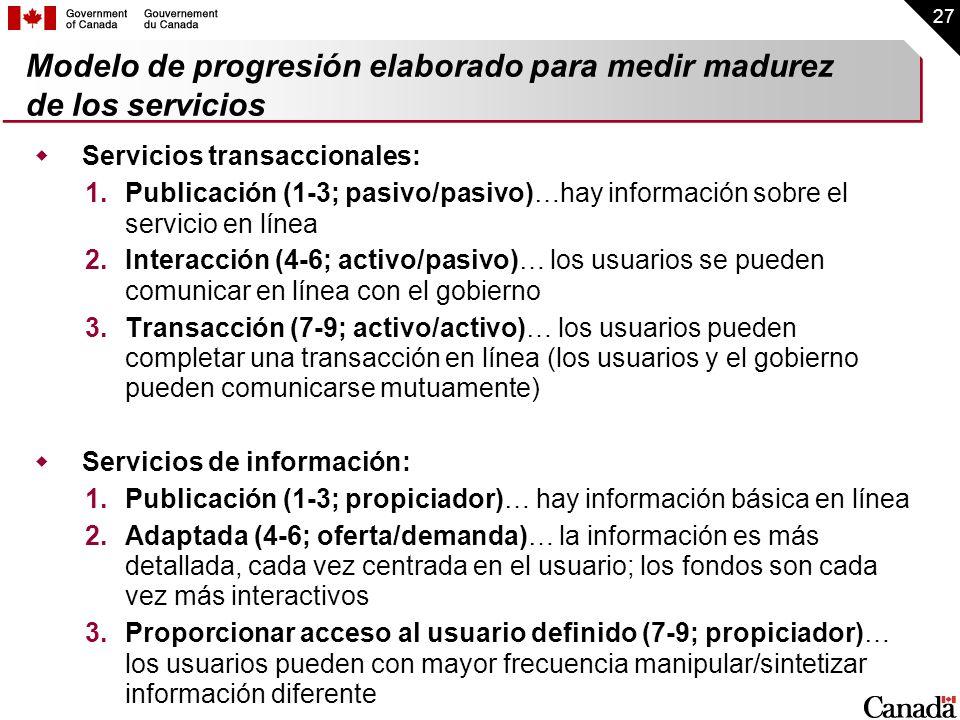Modelo de progresión elaborado para medir madurez de los servicios