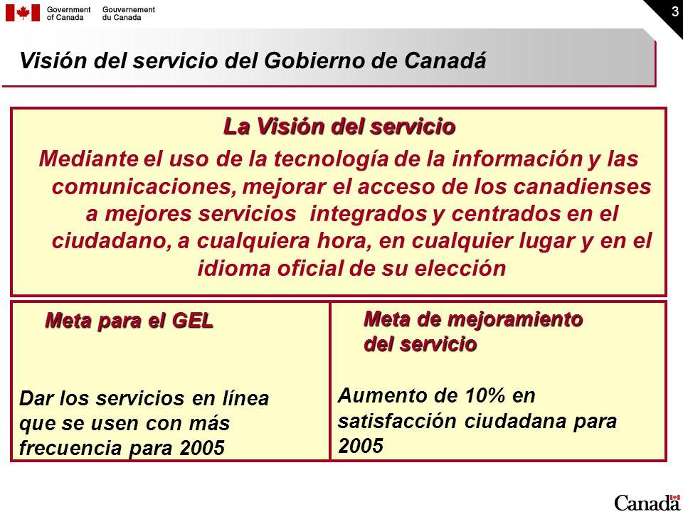 Visión del servicio del Gobierno de Canadá