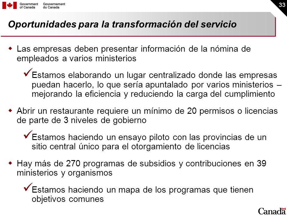 Oportunidades para la transformación del servicio