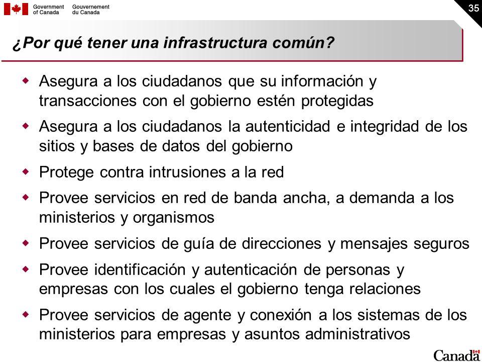 ¿Por qué tener una infrastructura común