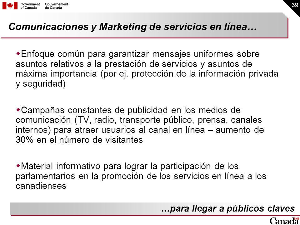 Comunicaciones y Marketing de servicios en línea…