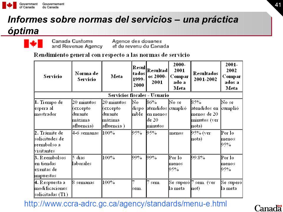 Informes sobre normas del servicios – una práctica óptima