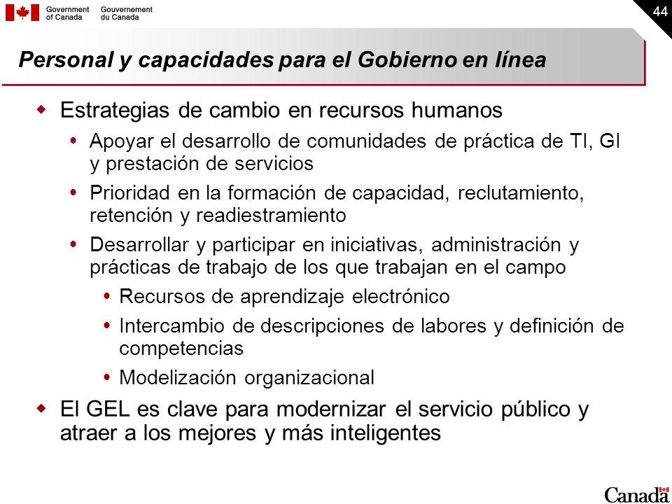 Personal y capacidades para el Gobierno en línea