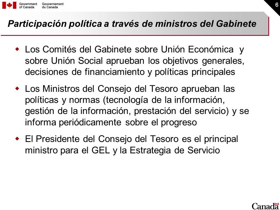 Participación política a través de ministros del Gabinete