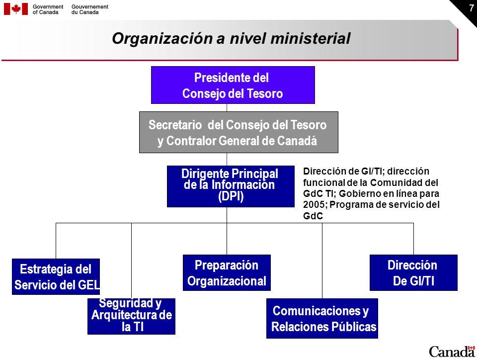 Organización a nivel ministerial