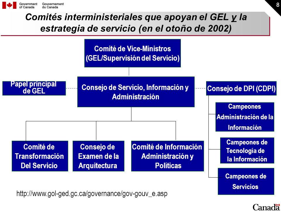Comités interministeriales que apoyan el GEL y la estrategia de servicio (en el otoño de 2002)