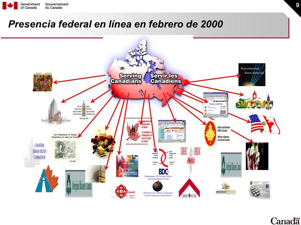 Presencia federal en línea en febrero de 2000