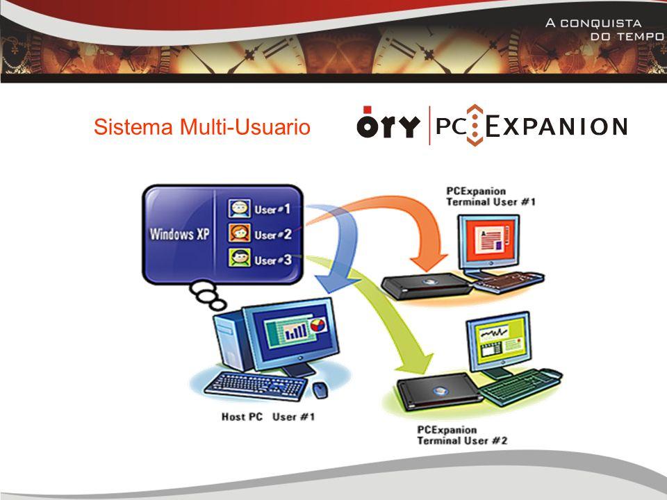 Sistema Multi-Usuario