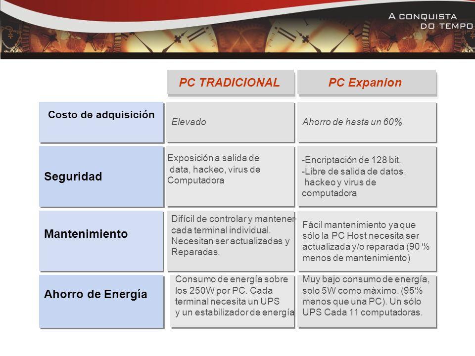 PC TRADICIONAL PC Expanion