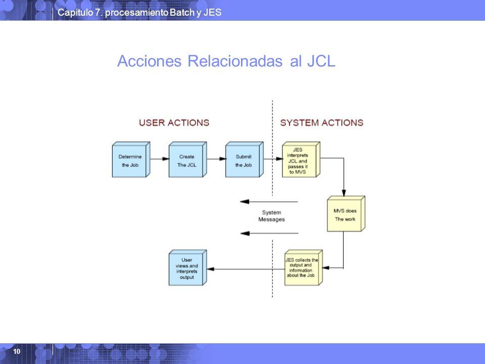 Acciones Relacionadas al JCL